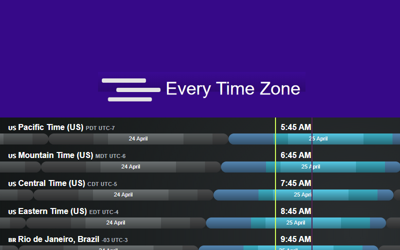 Ever Ytime Zone Of Countries