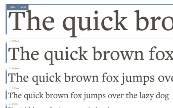 Modular Scale Font Sizes