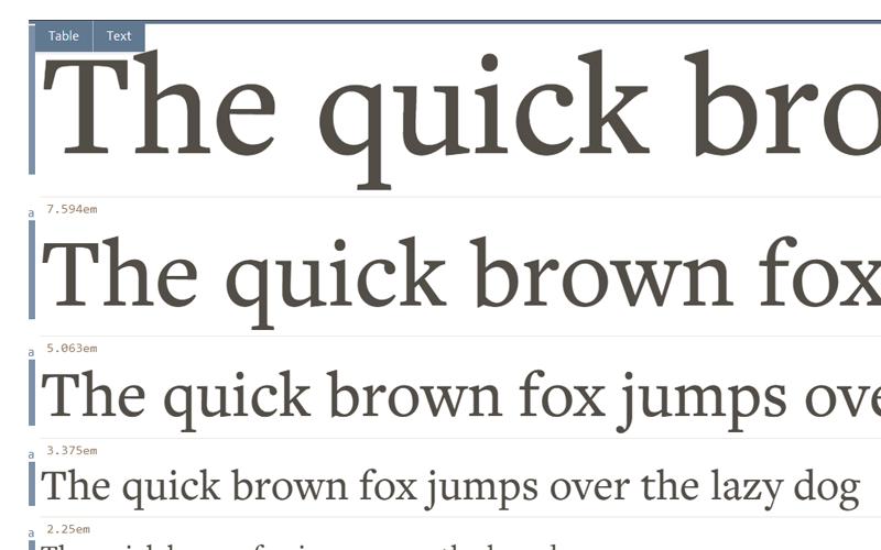 Modular Scale Font Sizes